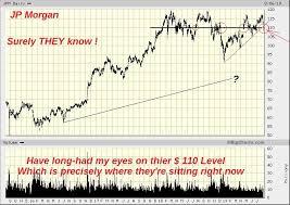 Big Charts Jp Morgan Chase Co Jpm Stock Chart Shennanigans Who