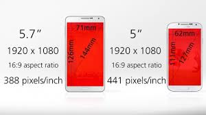 galaxy s4 screen size information and knowledge are all that matters for all samsung
