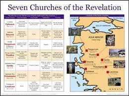 Seven Churches Of Revelation Chart Seven Churches Of The Revelation Wall Chart