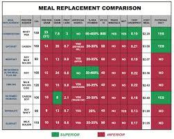 Nutrition Cornerstone Wellness Md