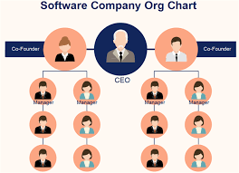 Get Org Chart Customize Org Chart Easily In Just A Few Steps Org Charting
