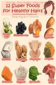 Diet Chart For Hair Regrowth Curated By Adventures In Hair 1611 Ellis Street Kelowna