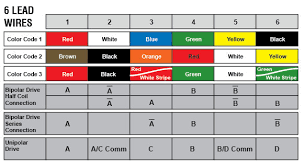 motor wire colors wire center \u2022 3-Way Switch Wiring Diagram at 5kh26jj064s Wiring Diagram