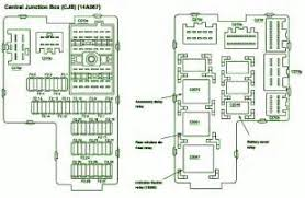 similiar 2005 ford explorer fuse box diagram keywords 2004 ford explorer fuse box diagram on 94 explorer fuse box diagram
