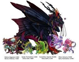 Study Of The Dragon Heights Tumblr