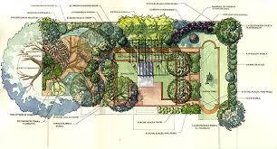 Small Picture Southern Garden Garden Landscape Plan One GardenDesignercom