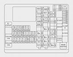 hyundai sonata hybrid (2017) fuse box diagram auto genius 2010 hyundai sonata fuse box location hyundai sonata hybrid fuse box engine compartment