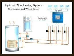 radiant heat thermostat best radiant floor heating high efficiency radiant