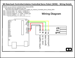 wii nunchuck connector is possible to use the digispark to hook a wii nunchuck to a pc it seems as though pins 2 and 5 could be connected up the nunchuck using this diagram