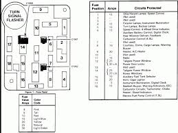 ford pickup f 250 fuse box diagram free download wiring diagrams 2002 F250 7.3 Fuse Panel at 1973 Ford F250 Fuse Box