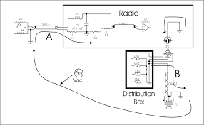 cables and wiring ground loop audio