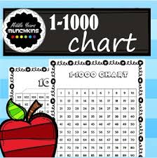 1 1000 Number Chart