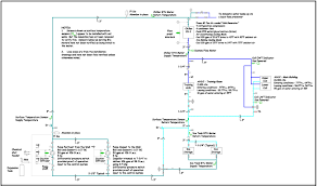commissioning hvac systems lessons learned system diagrams essential design and commissioning tools a