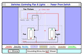 wiring fan light using separate switches doityourself com here is a fast drawing i made on how to wire up your project wiring fan light using separate switches