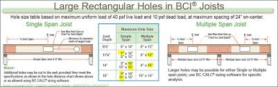Boise Cascade I Joist Hole Chart Eastern Specifier Guide Has Updated Table For Large