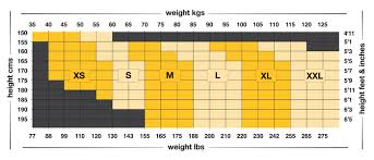Height Weight Dress Size Chart Uk