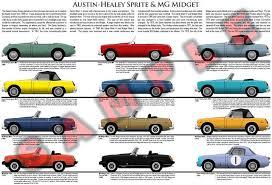 Austin Healey Sprite Mg Midget Model Chart Poster Mk1 Mk2