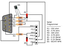xenogc clone gc forever wiki serial programmer pictorial diagram serialblock png