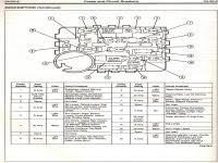 2002 ford ranger 4 0 fuse box diagram 2002 ford mustang gt fuse 2002 ford mustang gt radio fuse at 2002 Mustang Gt Fuse Box Diagram