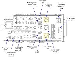 ac fuses diagram wiring diagrams second ac fuses diagram wiring diagrams terms ac fuses diagram
