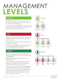 Ruby Chart It Works Compensation Plan L