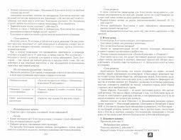 Информатика контрольная работа класс в форме огэ Все для ОГЭ У нас вы можете скачать Информатика контрольная работа 9 класс в форме огэ в pdf djvu lrf txt jar rtf html tcr prc azw3 epub chm fb2 lit