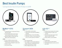 Insulin Pump Comparison Chart Best Insulin Pumps 2019 Pumps Medtronic 670g Omnipod