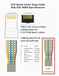 cat 5 b wiring diagram category 6 ethernet cable diagram \u2022 wiring rj11 wiring at Cat 4 Wiring Diagram