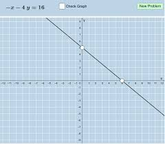 graphing linear equations using the