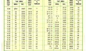 Metric Fine Thread Chart 5 40 Tap Drill Cityconstruction Co