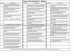 Menu Spreadsheet Template Spreadsheet Example Of Food Cost Free Inspirational Examples Menu