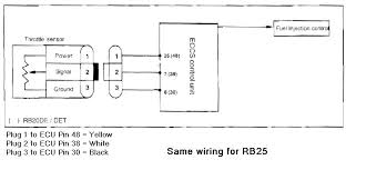 nissan skyline r34 gtt wiring diagram to swap forum forums rb25det s1 ecu pinout at Rb25det Wiring Diagram