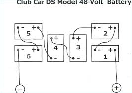 97 club car 48v wiring diagram lights wiring diagram \u2022 2002 club car wiring schematic at 2002 Club Car Wiring Schematic