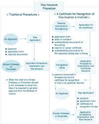 Project Management Coursework Help   Essay Writers Online Jobs     SP ZOZ   ukowo