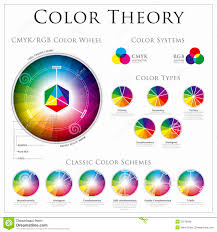 Color Wheel Chart Combinations Color Wheel Theory Stock Vector Illustration Of Harmonic
