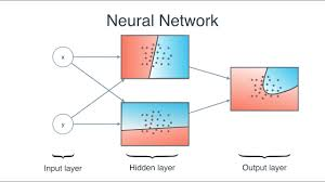 Deep Neural Network A Friendly Introduction To Deep Learning And Neural Networks