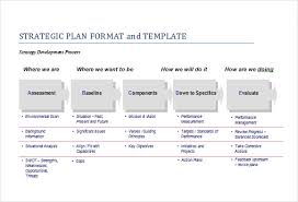 Strategic Plan Template Word Savebtsaco Strategy Plan Template Free