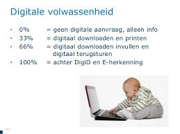 Afbeeldingsresultaat voor digitale info
