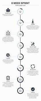 36 Timeline Template Examples And Design Tips Timeline Infographic