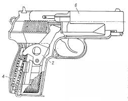 Russian 9mm pb silenced pistol forgotten weapons rh forgottenweapons gun schematics and blueprints handgun schematics