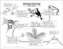 tree frog template red eyed tree frog reading response map printable book reports