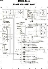 1989 freightliner wiring diagram wiring diagram libraries 1989 freightliner wiring diagram question about wiring diagram u20221989 freightliner wiring diagram auto electrical wiring