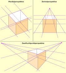 Perspektive Geometrie Aus Dem Lexikon Wissen De Https Www