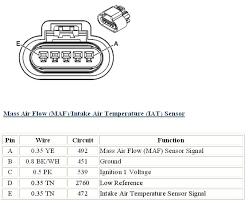 gm 3 wire alternator wiring diagram on gm images free download Ford 3 Wire Alternator Diagram gm 3 wire alternator wiring diagram 11 3 wire delco alternator ford 1 wire alternator diagram ford 3 wire alternator wiring diagram