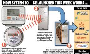 how a gas meter works 200 smart meters every household must pay for but may not work
