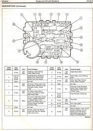 ford aerostar engine diagram ford fuse box wiring diagram engine ford aerostar radio wiring diagram at Ford Aerostar Wiring Diagram