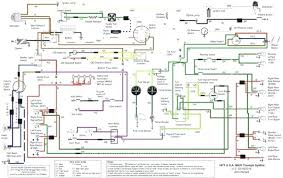 triumph tr6 wiring diagram wiring diagram inside tr6 wiring diagram malochicolove com triumph tr6 overdrive wiring diagram tr6 wiring diagram fresh triumph wiring
