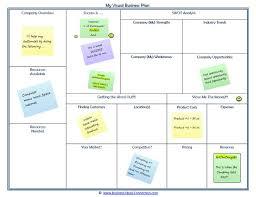Best     Business plan format ideas on Pinterest   Template for