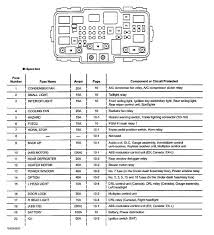 03 crv fuse box simple wiring diagram where is the brake light fuse for a 2004 honda cr v located cannot 03 cts fuse box 03 crv fuse box