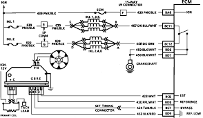pontiac firebird hi scott enjoyed reading your answers to image chart a 3 wiring diagram